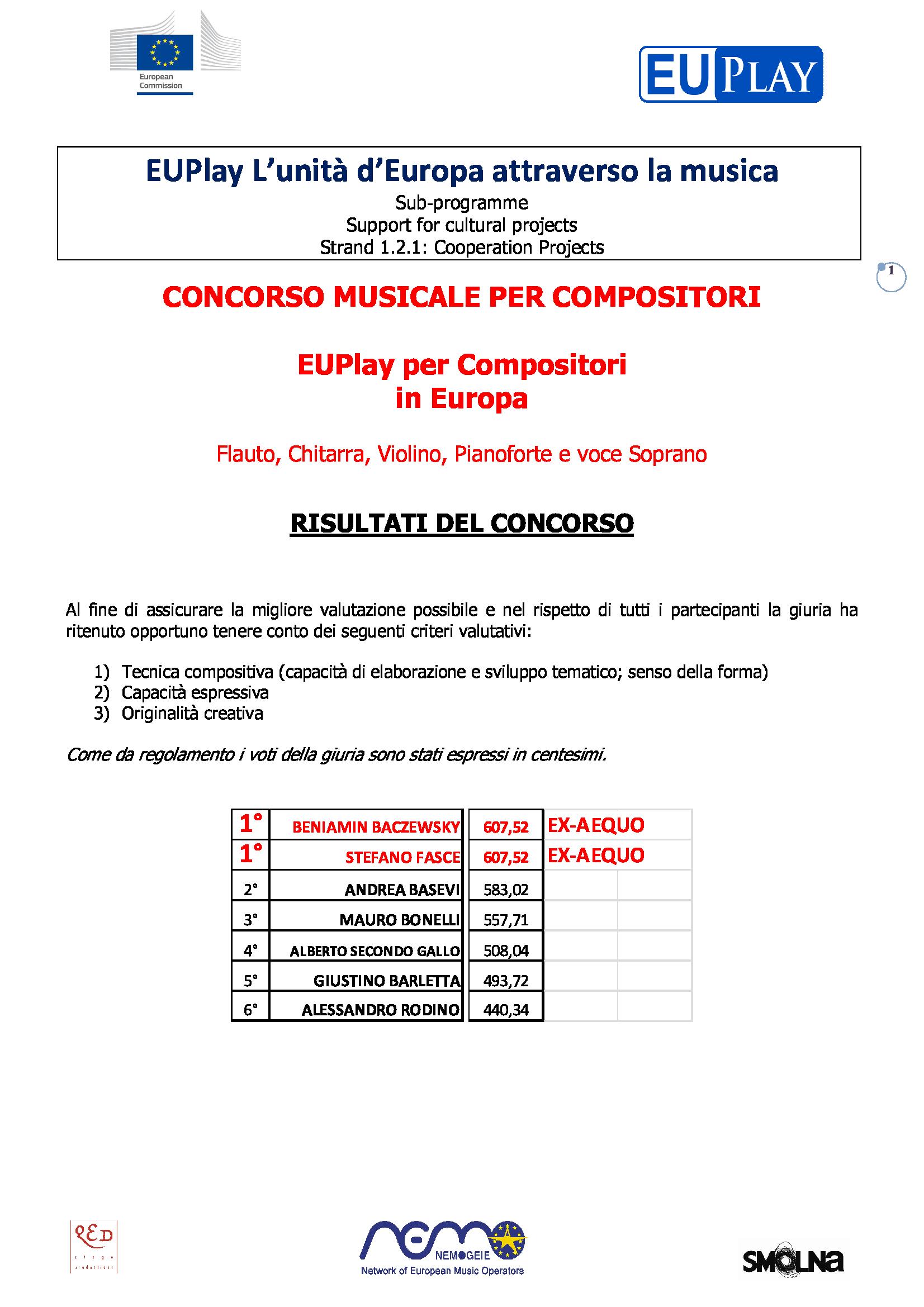 Baczewski_EUPlay-Risultati-Compositori-2014