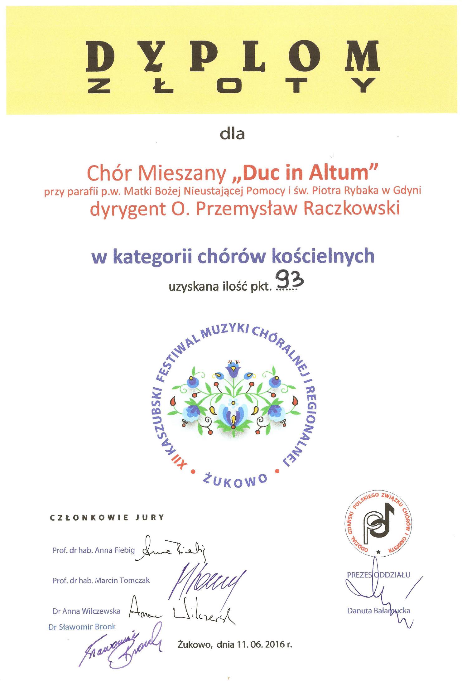 Raczkowski_Duc in altum_Zukowo_2016_zloty_dyplom